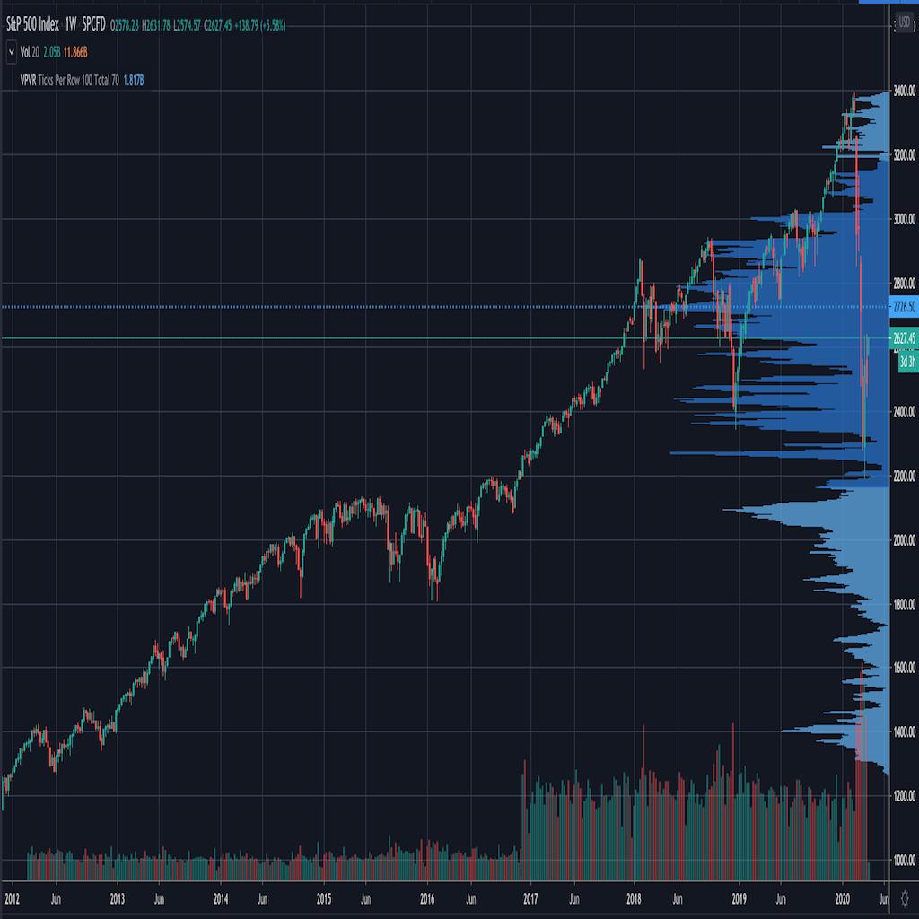 market_analysis_sq